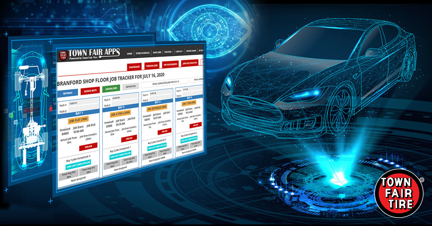 Revolutionizing The Automotive Industry With Computer Vision