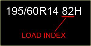 Load Index