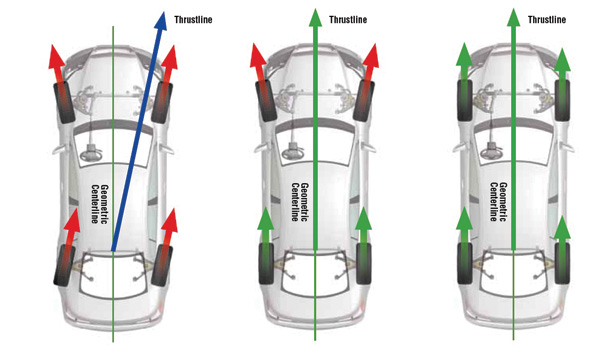 How Much Is A Wheel Alignment >> Town Fair Tire Different Types Of Wheel Alignments