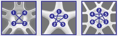 Wheel Lug Torque Patterns